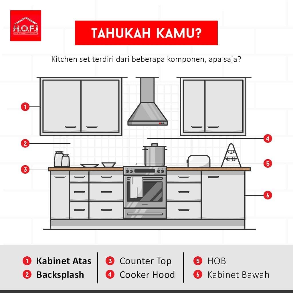 Komponen Kitchen Set Medan