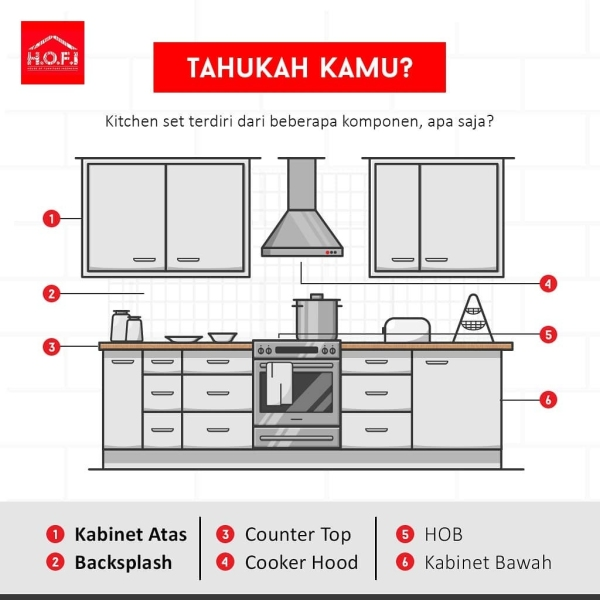 Komponen Kitchen Set Medan
